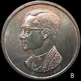 เหรียญคุ้มเกล้า เนื้อนวะโลหะ ปี2522