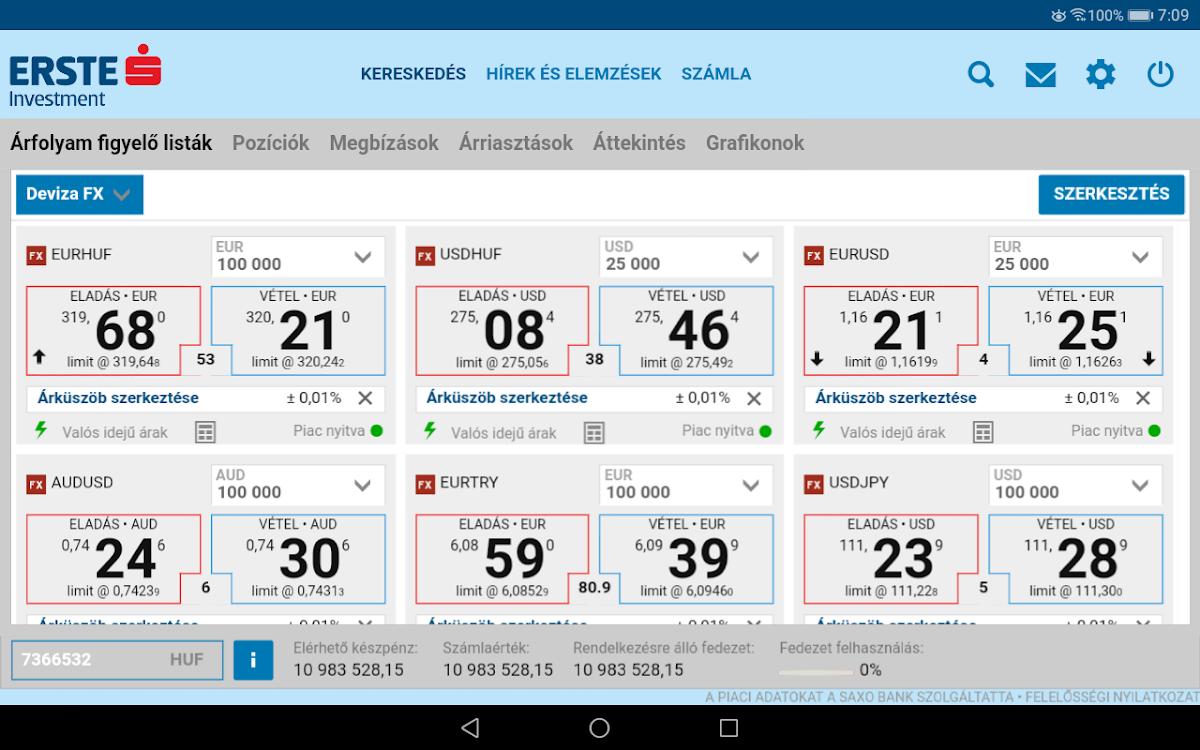 Tőzsdei árfolyamelemző platform: NetStation [10 oldalas útmutató]