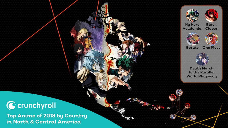 %name Top những bộ Anime được yêu thích nhất 2018 theo từng Châu lục
