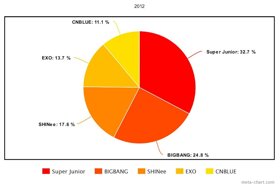 meta-chart - 2021-03-10T191033.191
