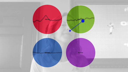 woman has a cursor mapped to her nose that is hovering over one of four colorful circles on screen