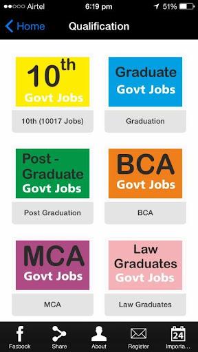 Govt Jobs Sarkari Naukri RN