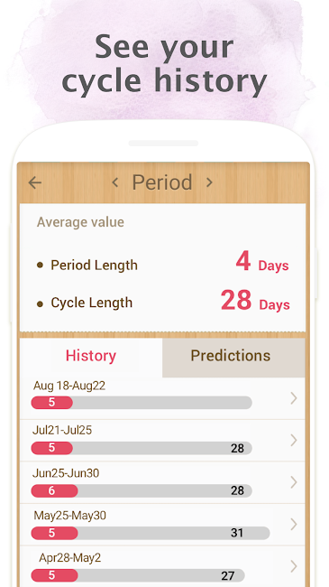 #6. Period Tracker, My Calendar (Android)