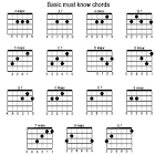 Easy Guitar Chords icon