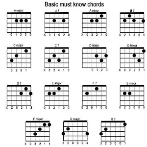 how to play spare me the details on guitar