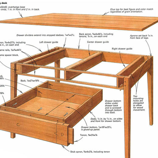 App Insights Free Woodworking Bench Plans 3 Apptopia