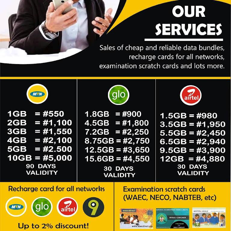 Global Data Technologies - Telecommunication Service