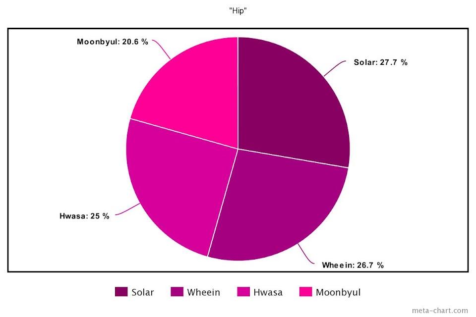meta-chart - 2020-12-22T224038.389