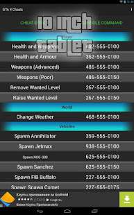 Cheats guide for GTA 4 4