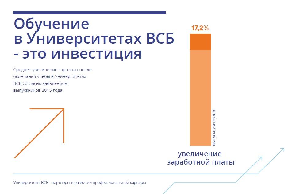 studia_inwestycja_ros.jpg