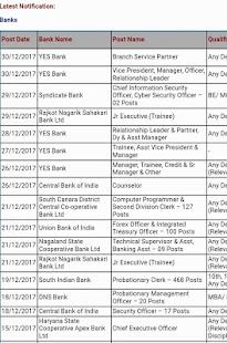 Govt. Job Alerts & Current Affairs - náhled