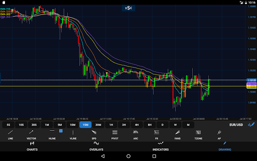 OANDA fxTrade for Android for Android - Download