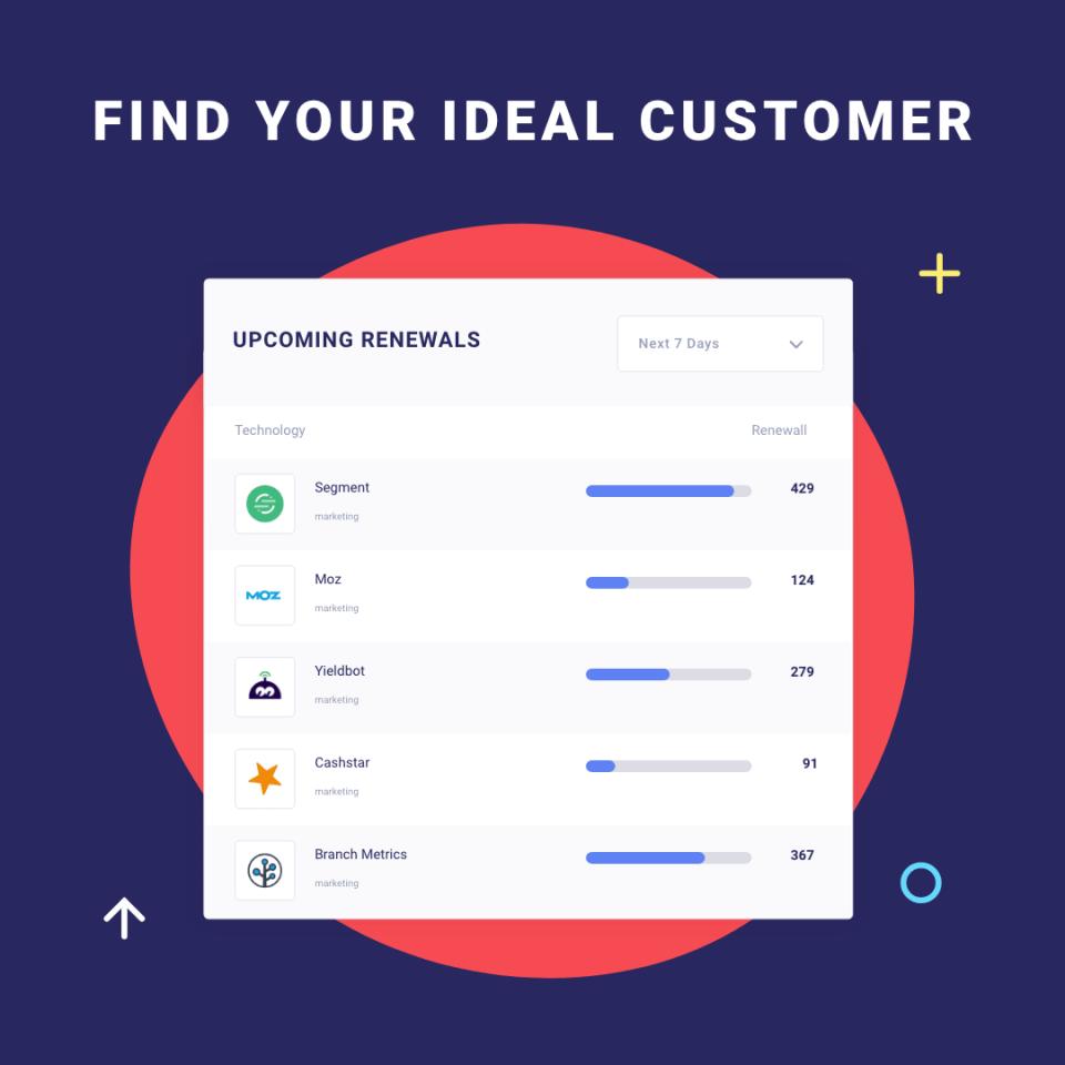 Best Marketing Tools 2020 - Slintel