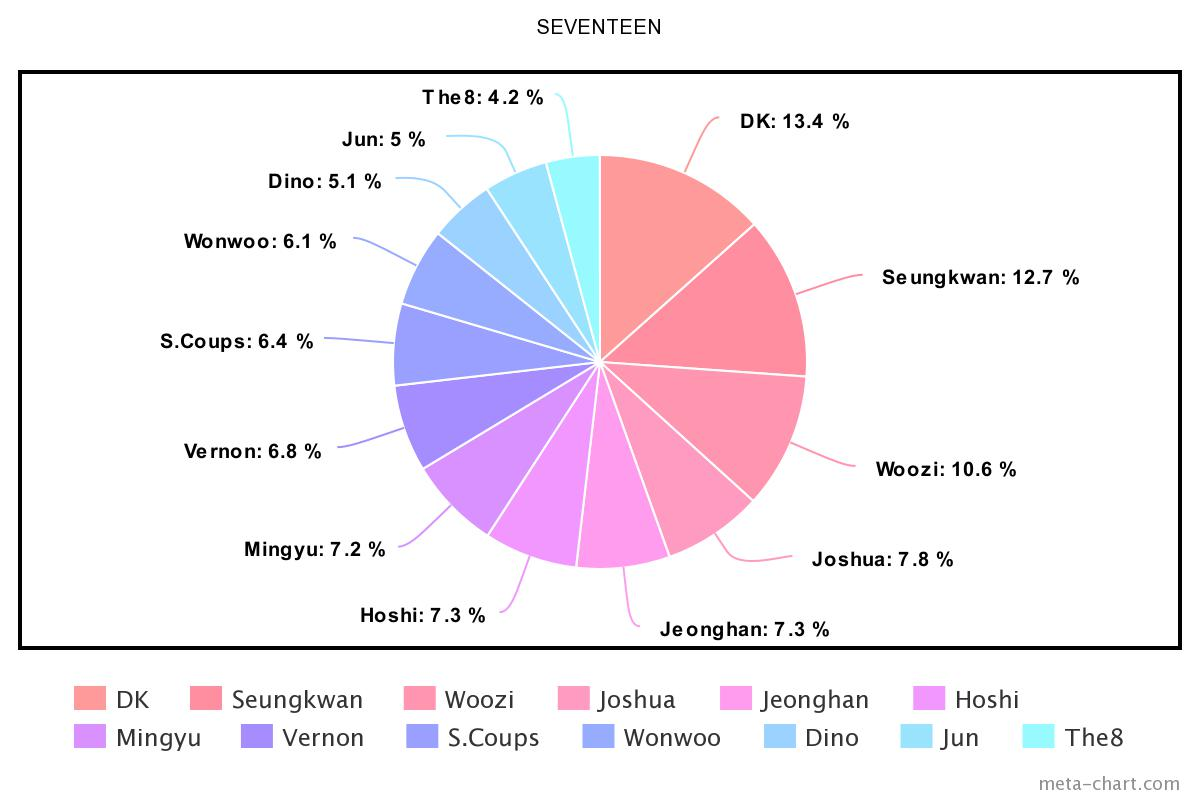 meta-chart - 2021-04-27T202937.814