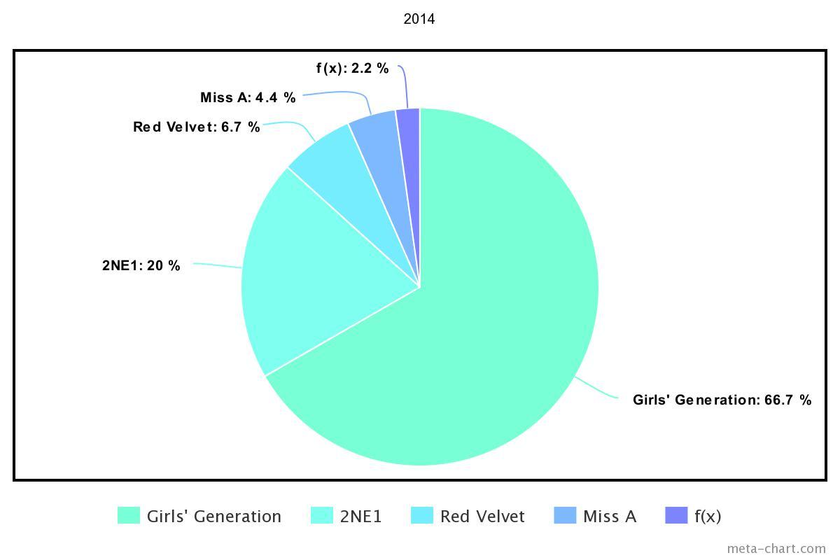 meta-chart - 2021-03-22T144630.608