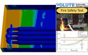 Инженеры компании Volute, Inc. создали цифровую модель герметичной водородной топливной ячейки и оценили её поведение во время испытаний на воздействие открытого пламени, что позволило снизить затраты на проведение натурных испытаний и повысить их безопасность.