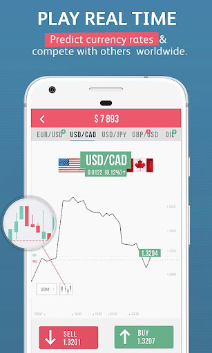 Forex Trading for BEGINNERS Apk 2