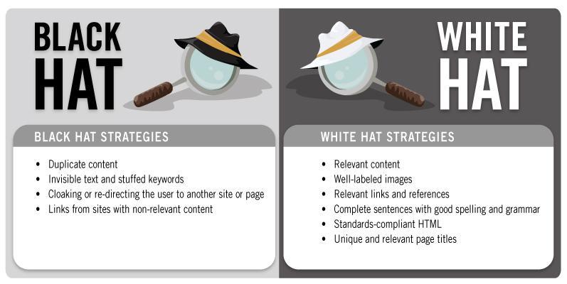 White Hat SEO vs. Black Hat SEO comparison.