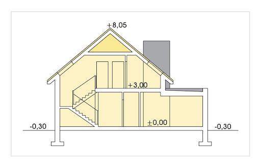Alamo wersja C z podwójnym garażem - Przekrój