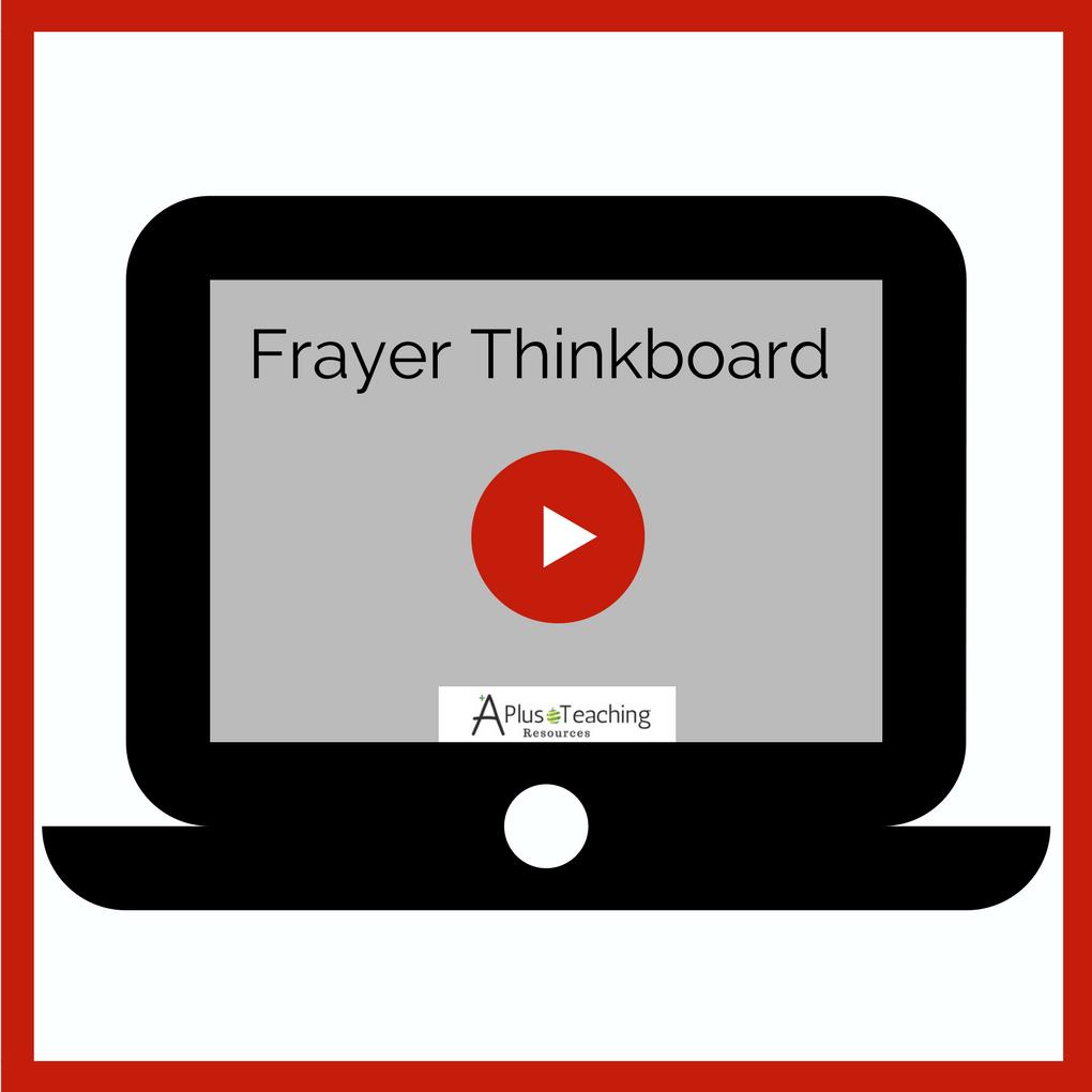Frayer Model Thinkboard