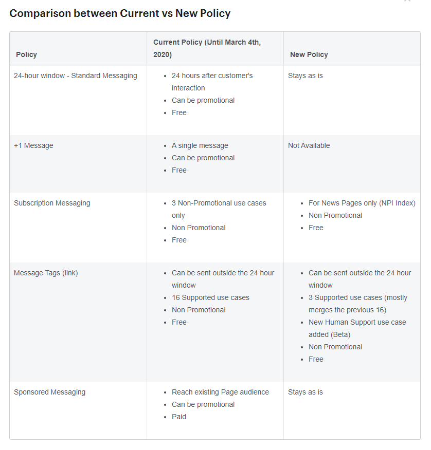 Facebook policy comparison - Existing vs New
