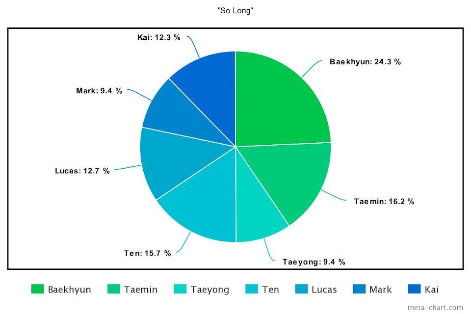 meta-chart - 2020-10-03T153507.786