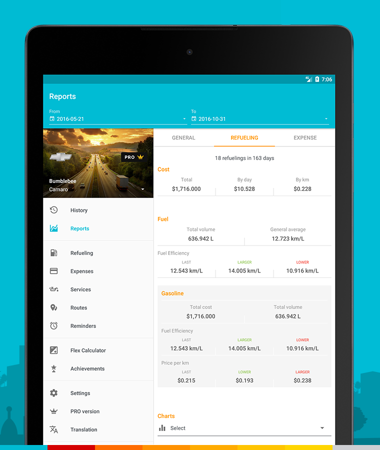 Drivvo – Car management, Fuel log, Find Cheap Gas- screenshot