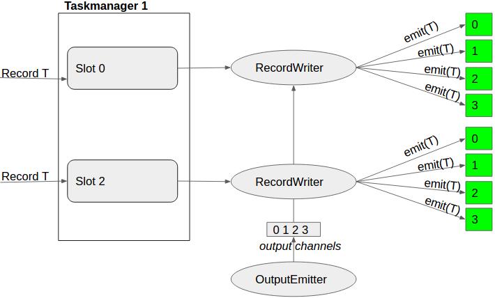 RecordWriter2.png
