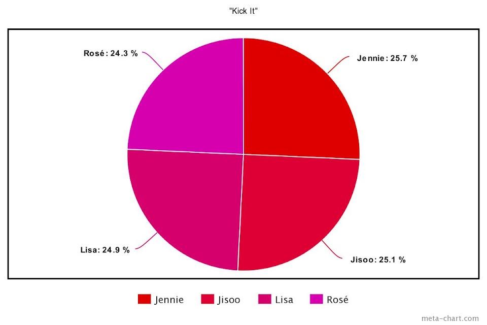 meta-chart - 2021-01-16T121609.658