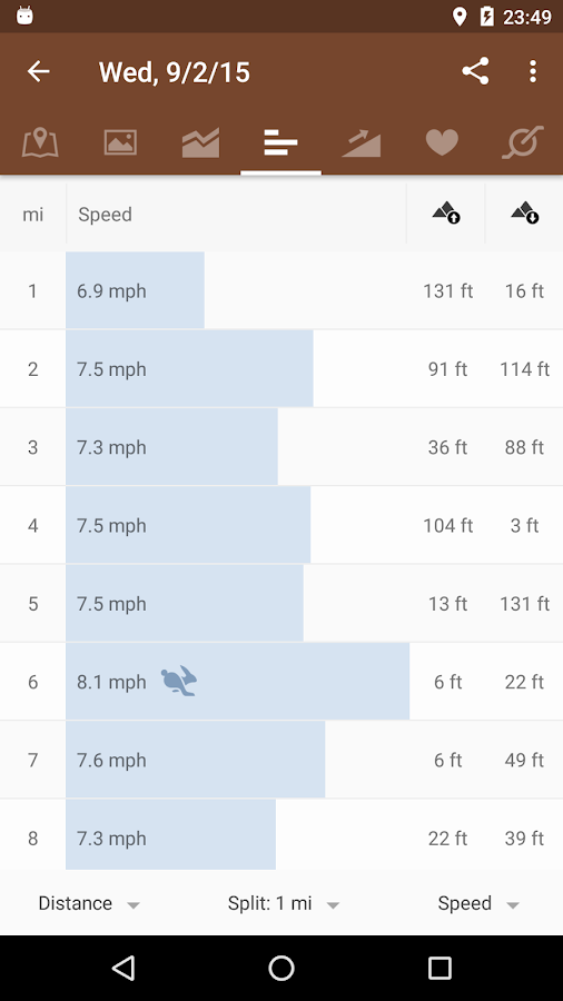 Runtastic Mountain Bike GPS- screenshot