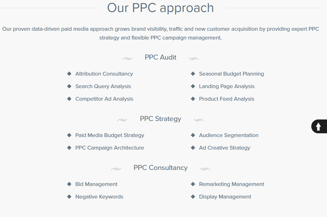 Thoughtshift - Best eCommerce PPC Agency