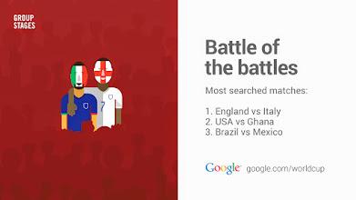 Photo: Battle of the battles #GoogleTrends
