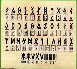 Photo: Stare węgierskie pismo klinowe - Székely–magyar rovásírás