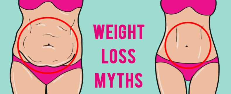 Once you realize these 3 weight loss beliefs are false, you'll start losing fat effortlessly