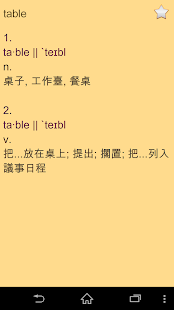 English Chinese Dictionary FT - screenshot thumbnail