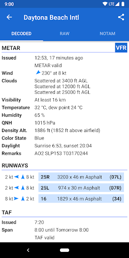 Avia Weather - METAR & TAF 2.11.6 Screenshots 2
