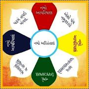 Navkar Maha Mantra Suniye