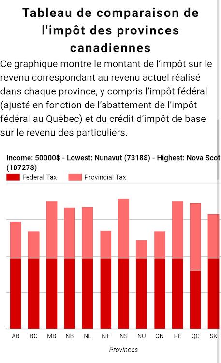 Legjobb társkereső alkalmazások Quebec