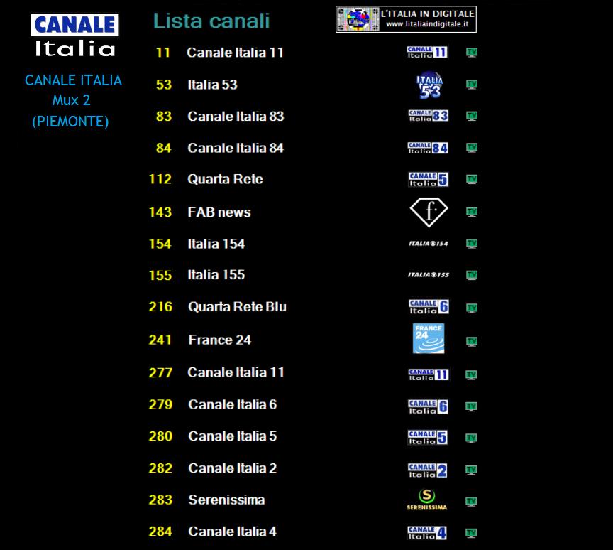 CANALE ITALIA MUX 2 (PIEMONTE)