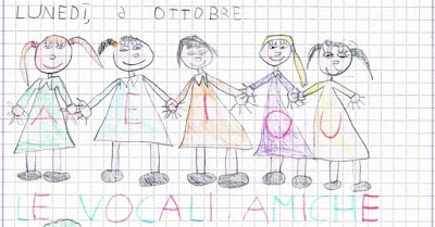 Italiano classe prima schede didattiche da stampare for Ba cabina di prima classe