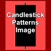 Candlestick Patterns Image