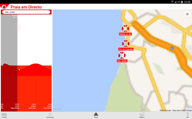 Praia Directo FundaçãoVodafone - screenshot