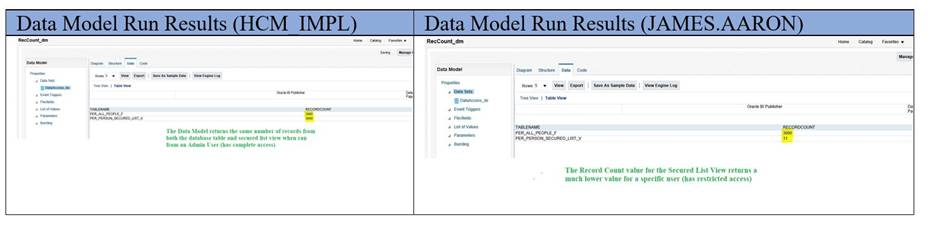 Creating Bi Publisher Data Model Using Secured List Views