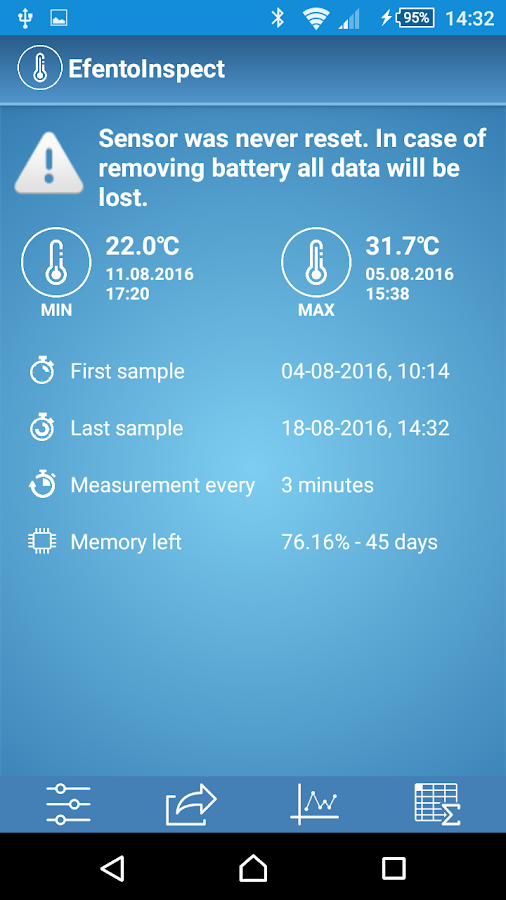 Efento Logger- screenshot