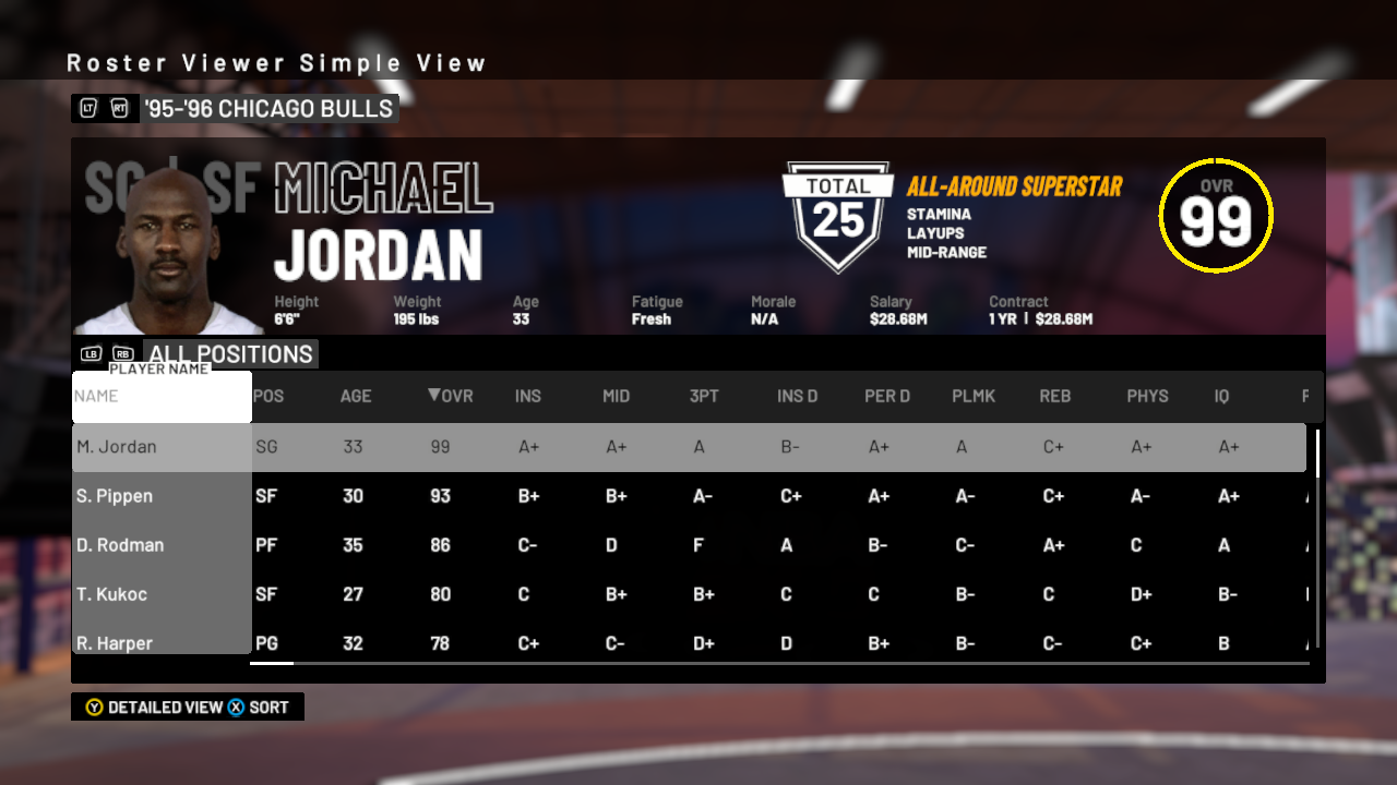NBA 2K19 1995 1996 Chicago Bulls Player Ratings And Roster