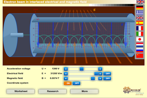Electron beam crossed field P