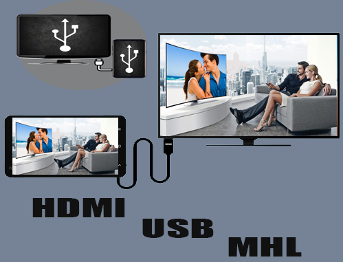 Mobile Connect To TV USB 108 Screenshots 2