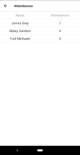Screenshot for Social Club Guest Book in United States Play Store
