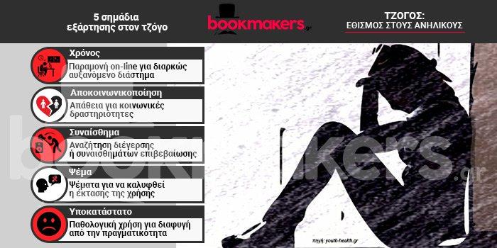 bookmakers.gr tzogos