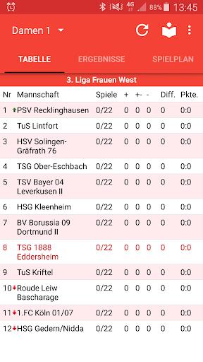 TSG Eddersheim Handball